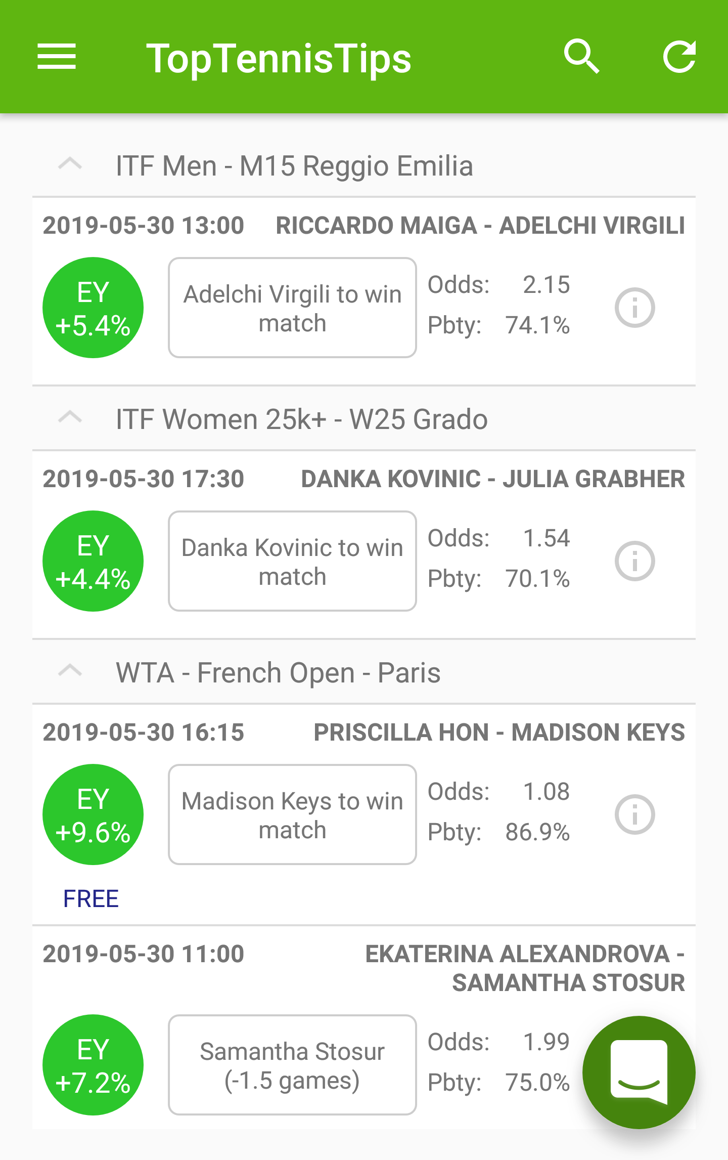 Android Tennis Betting Tips